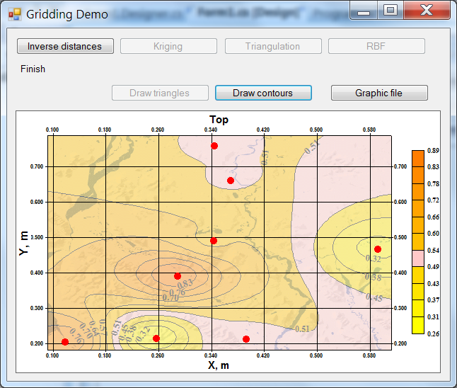 3D map and contour plot - Create contour chart